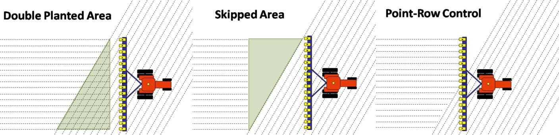 ASCCC Field Diagrams